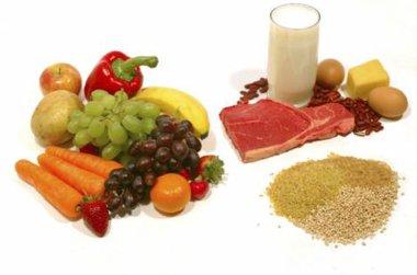2000 calorie diabetic diet
